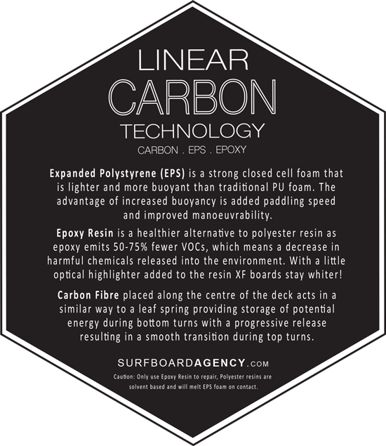 Linear Carbon Technology